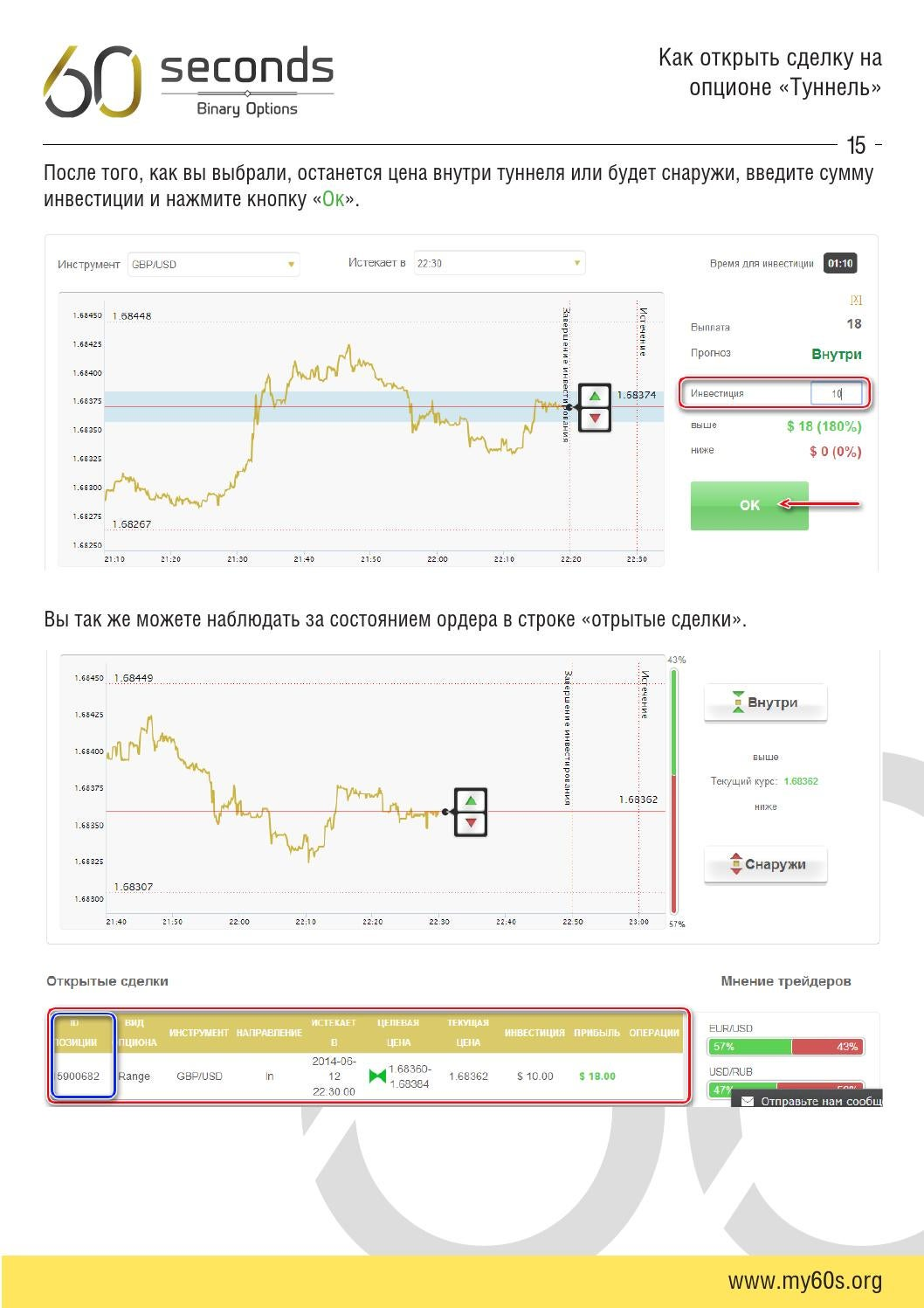 Бинарные опционы вводный курс forex trader forum online