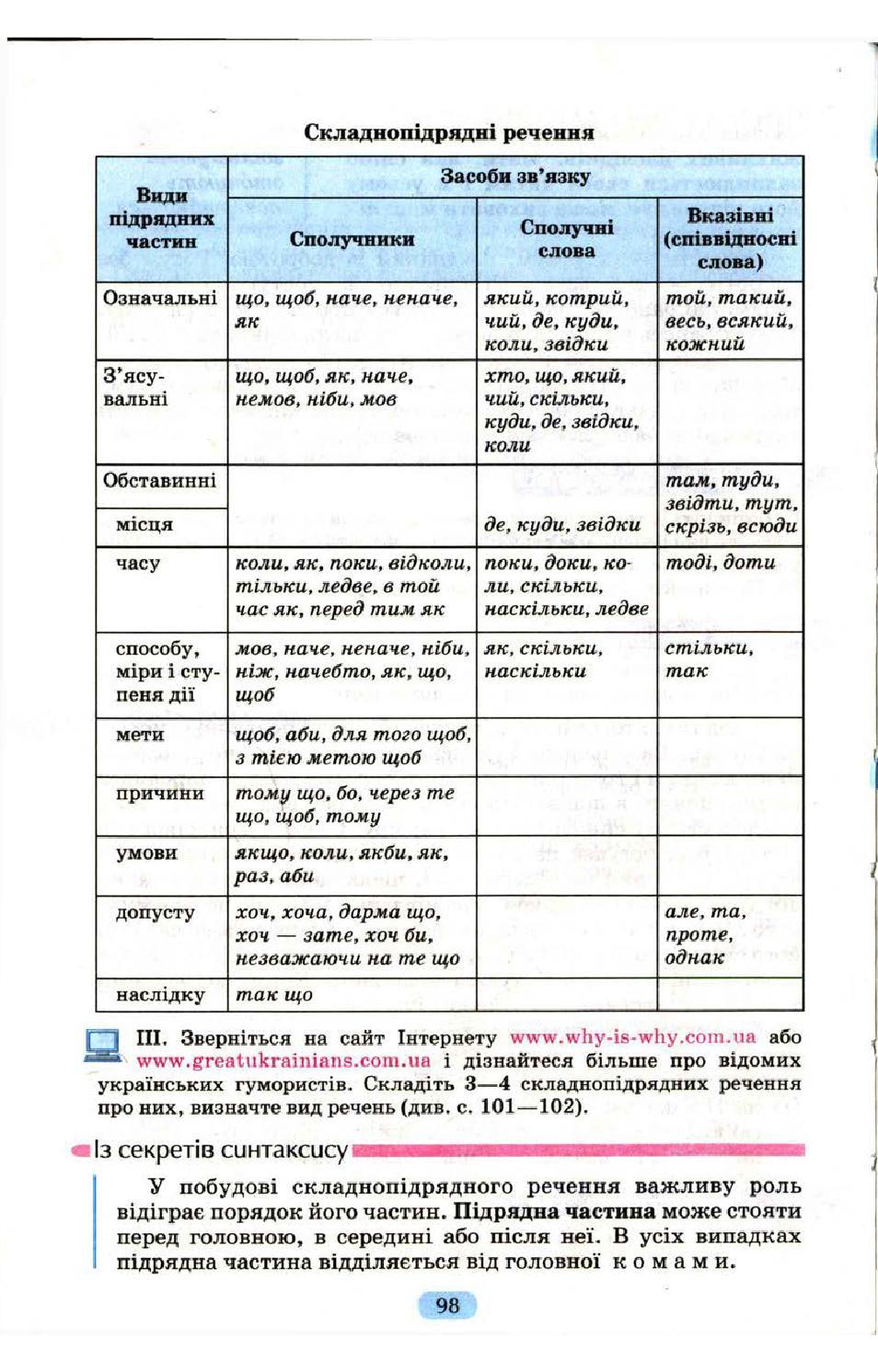 Схема безсполучникового речення