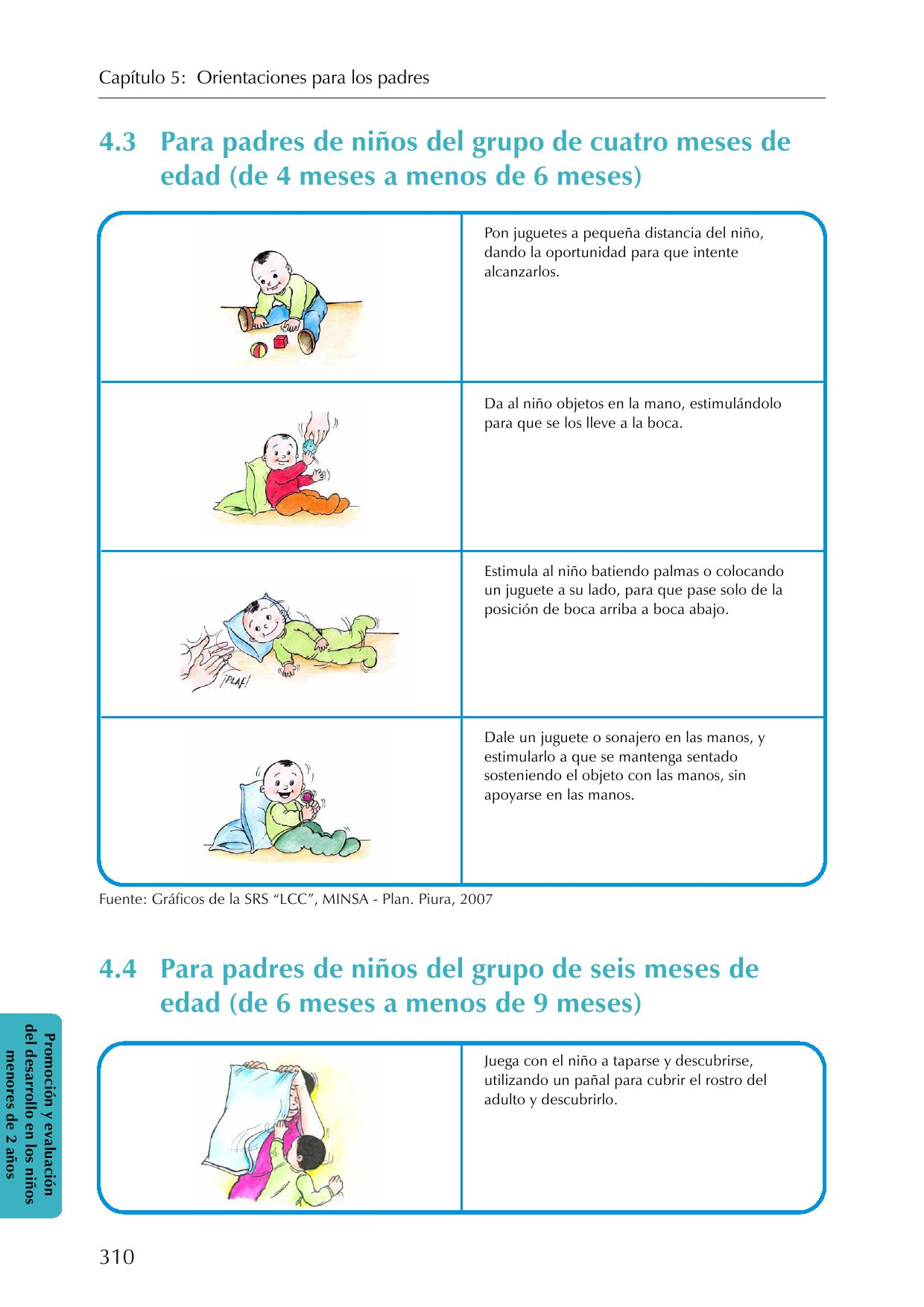 Evaluacion E Issuu By Desarrollo Salud Y DrPpach Infatil Materna bgy6Yf7