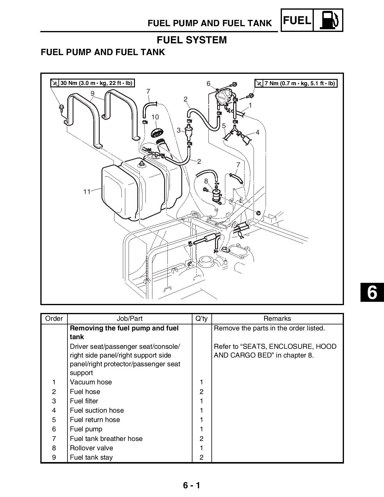 Manual For The 660 Yamaha Rhino 04 07 By Zach Issuu Fuel Filter Location