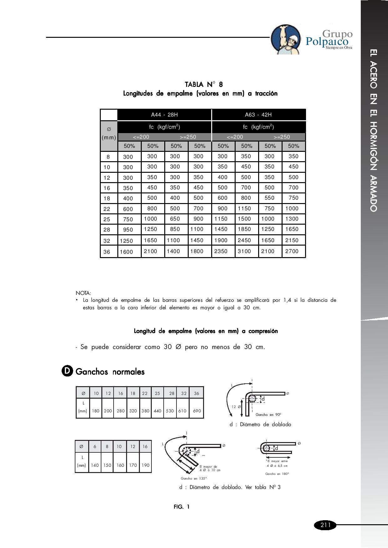 Diagrama De Barras Por Grupos Manual Guide