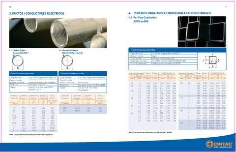 ISO-PROFI/® Tubo Termoretr/áctil de rango 2:1 Selecci/ón de 10 di/ámetro y 6 longitudes transparent aqu/í: /Ø5mm - 1 metro
