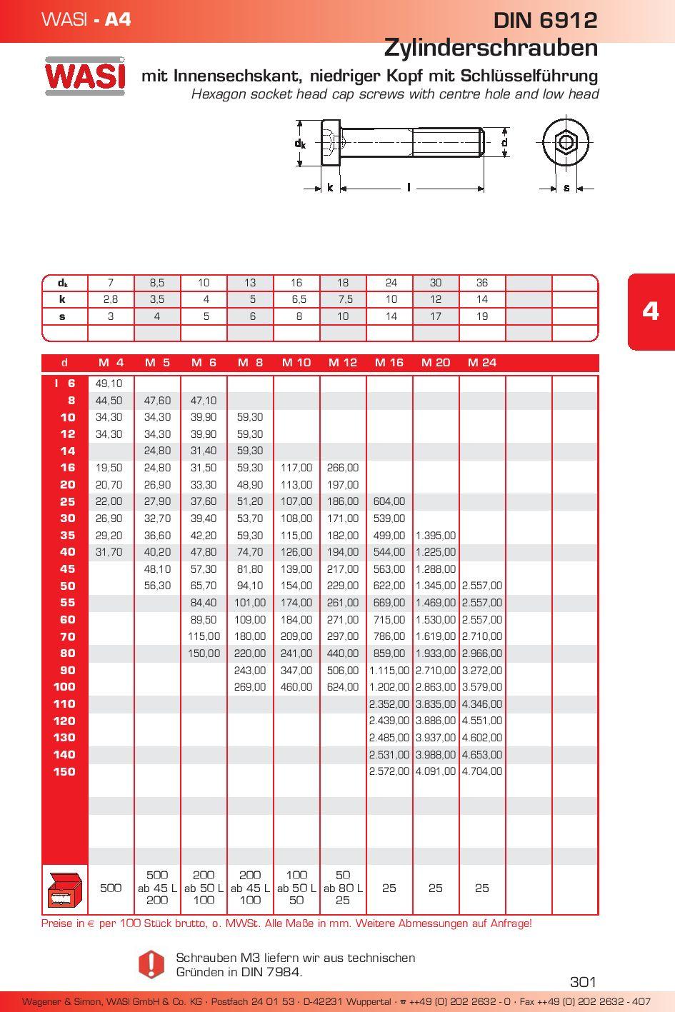 Sechskantschraube mit Gewinde bis Kopf DIN 933 Edelstahl A4 M 14 x 110-1 St/ück