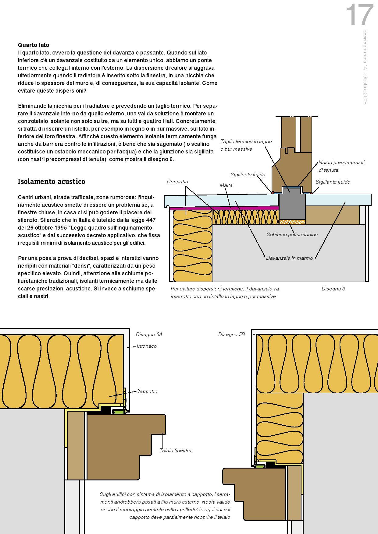 Tecnogramma 14 non fatevi trovare impreparati by maico italia issuu - Davanzale finestra interno ...