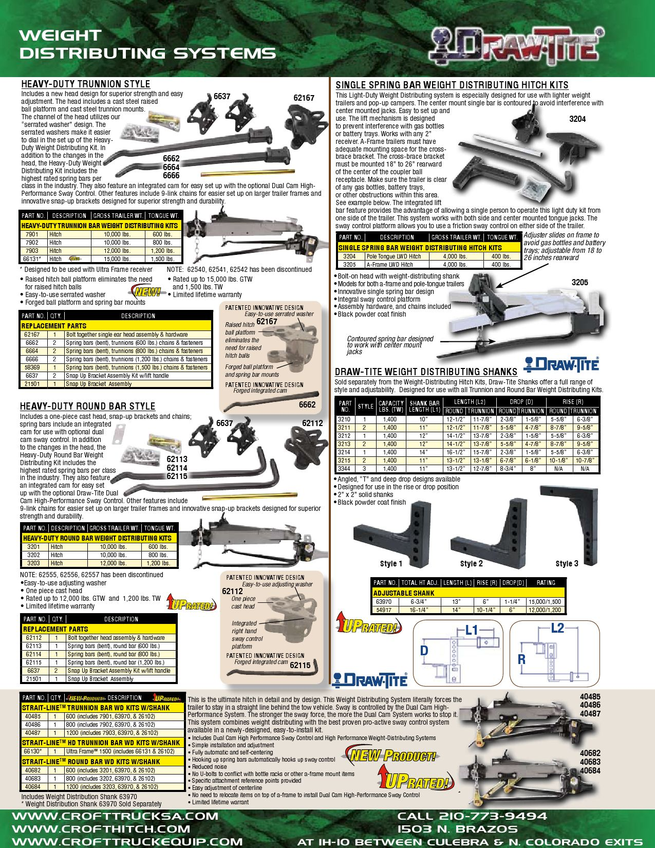 Draw-Tite 7901 14 Trunnion Bar Weight Distribution Hitch Kit