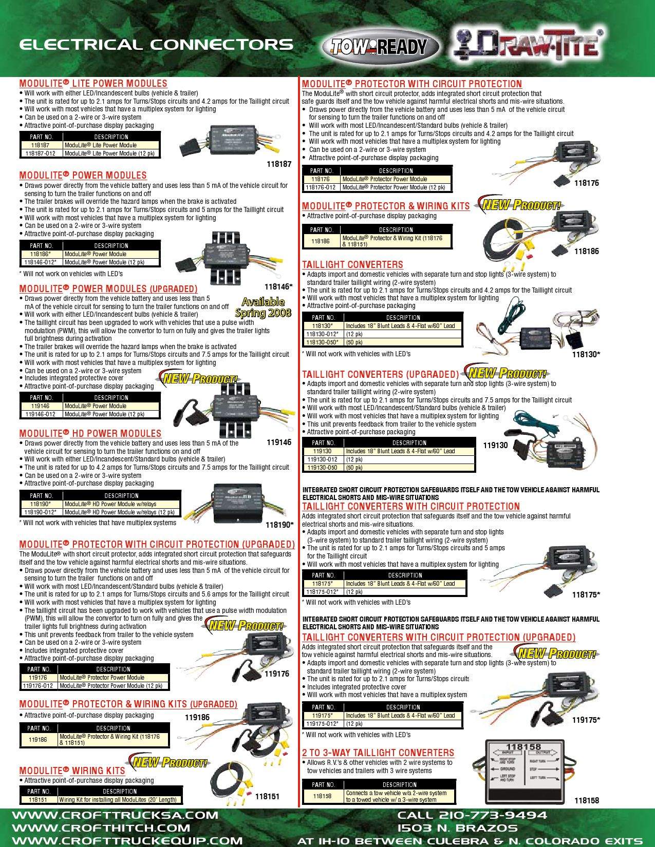 Electrical Connectors Modulite Lite Power Modules By Croft Supply Towed Vehicle Wiring Kit And Distribution Issuu