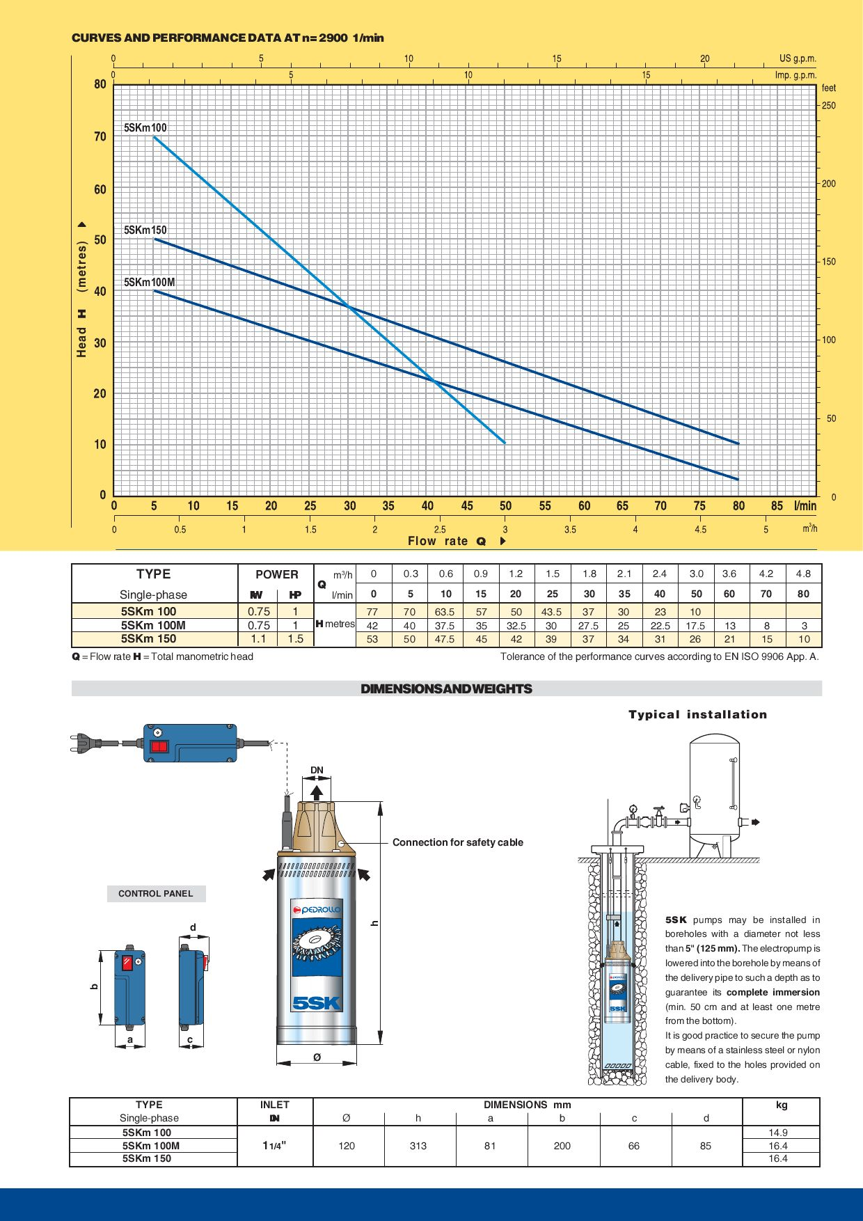 Pedrollo Distribution Ltd By Webdox Issuu Pump Wiring Diagram