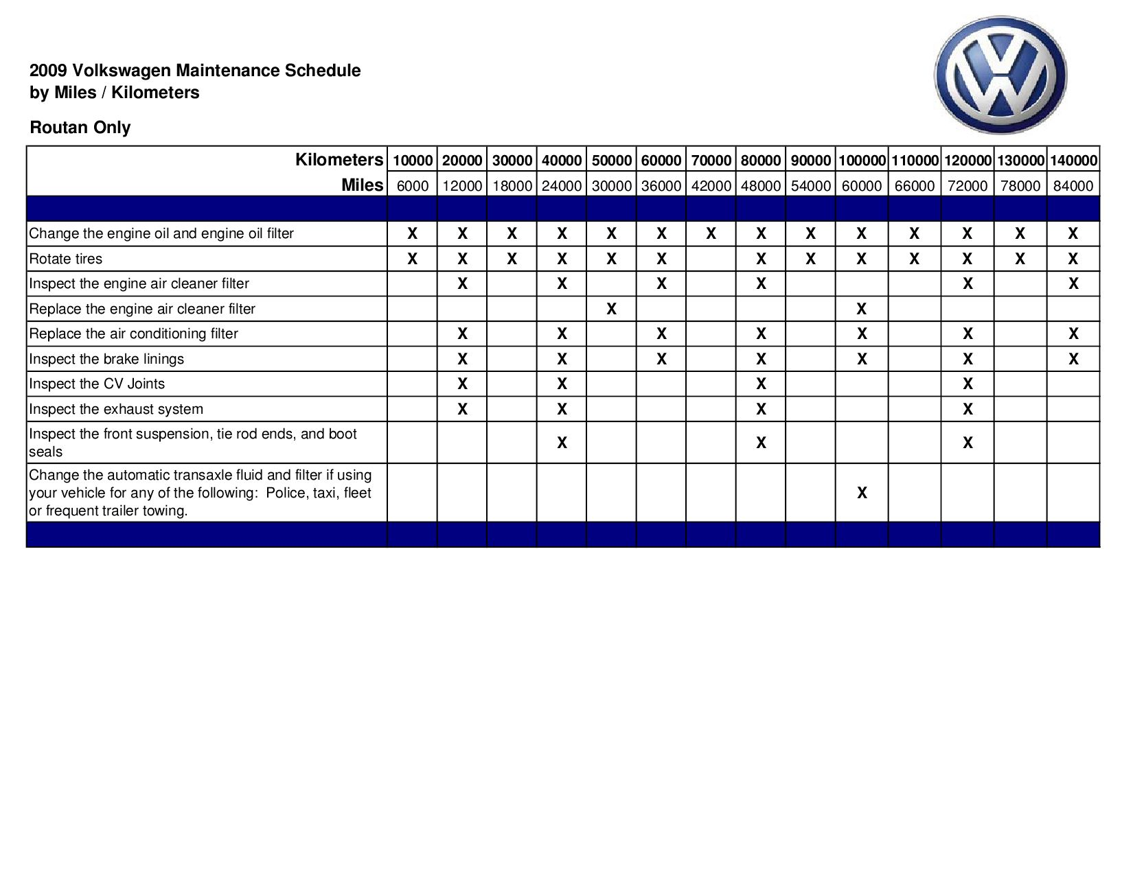 2009 maintenance schedule routan by clarkdale volkswagen