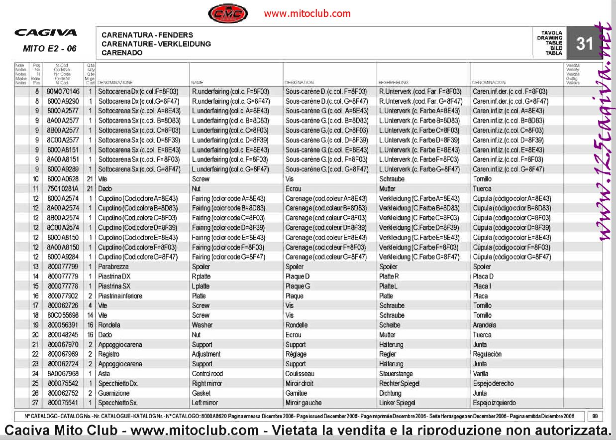 Parts Catalog Cagiva mito ev 2006 E2 by christ cfouq - issuu