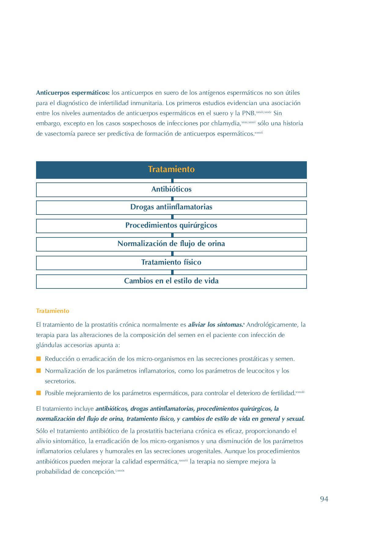 síntomas de prostatitis y terapia el