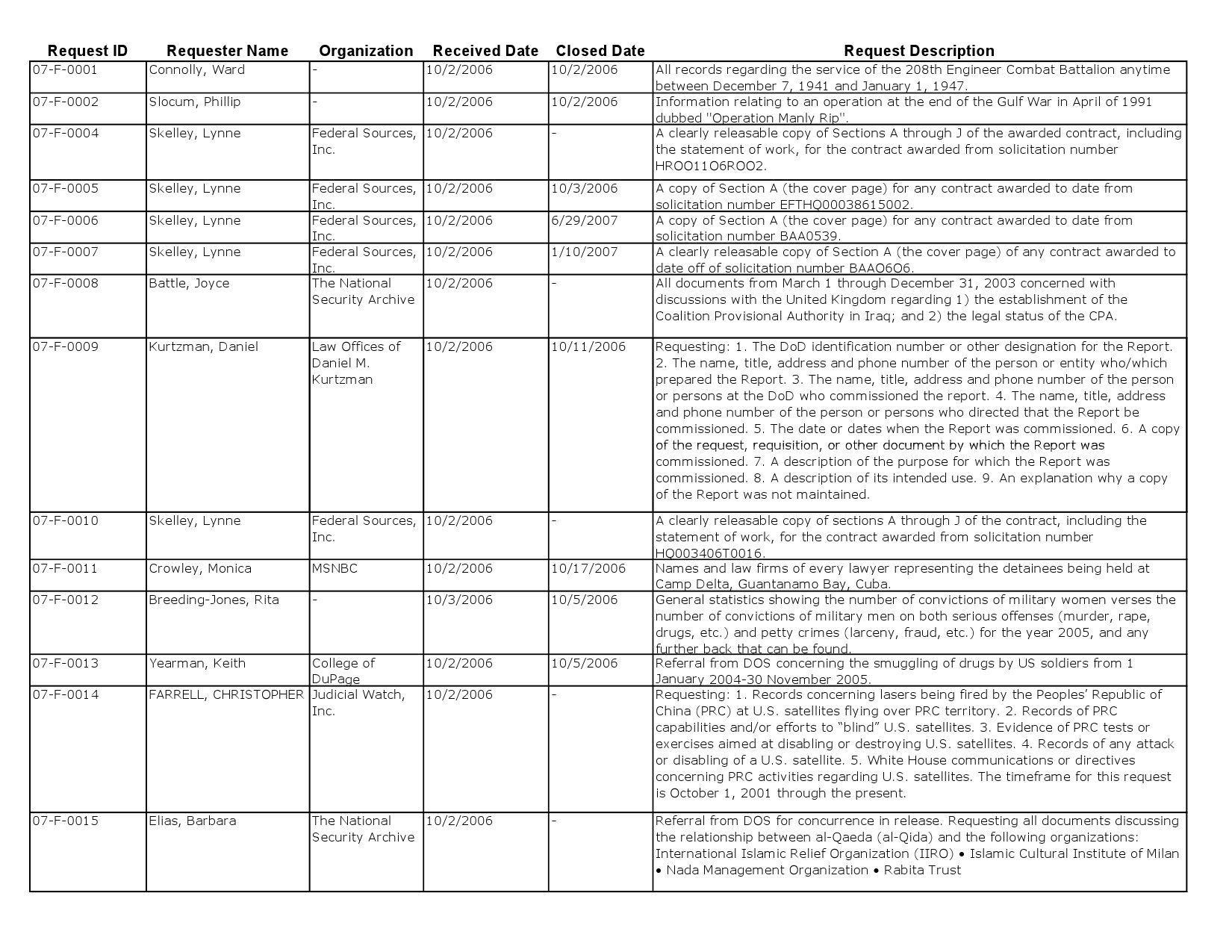 Usmc Composite Score Worksheet Worksheets For School - Toribeedesign