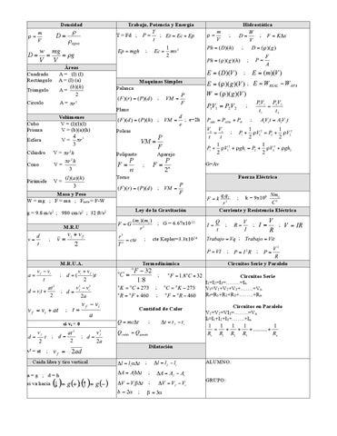 Formulas da termodinamica