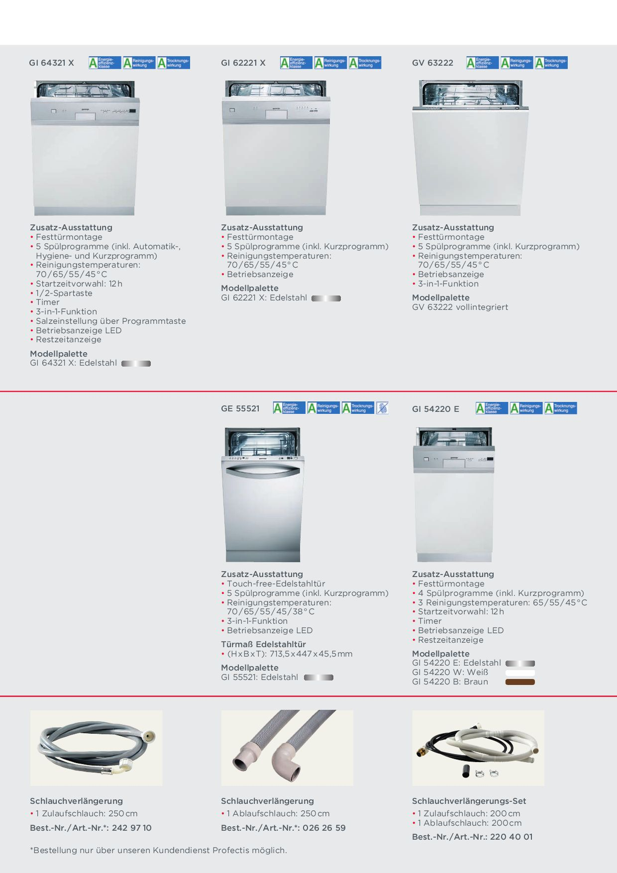 Gorenje Ger Built In Replacement Brochure By Gorenje D D Issuu