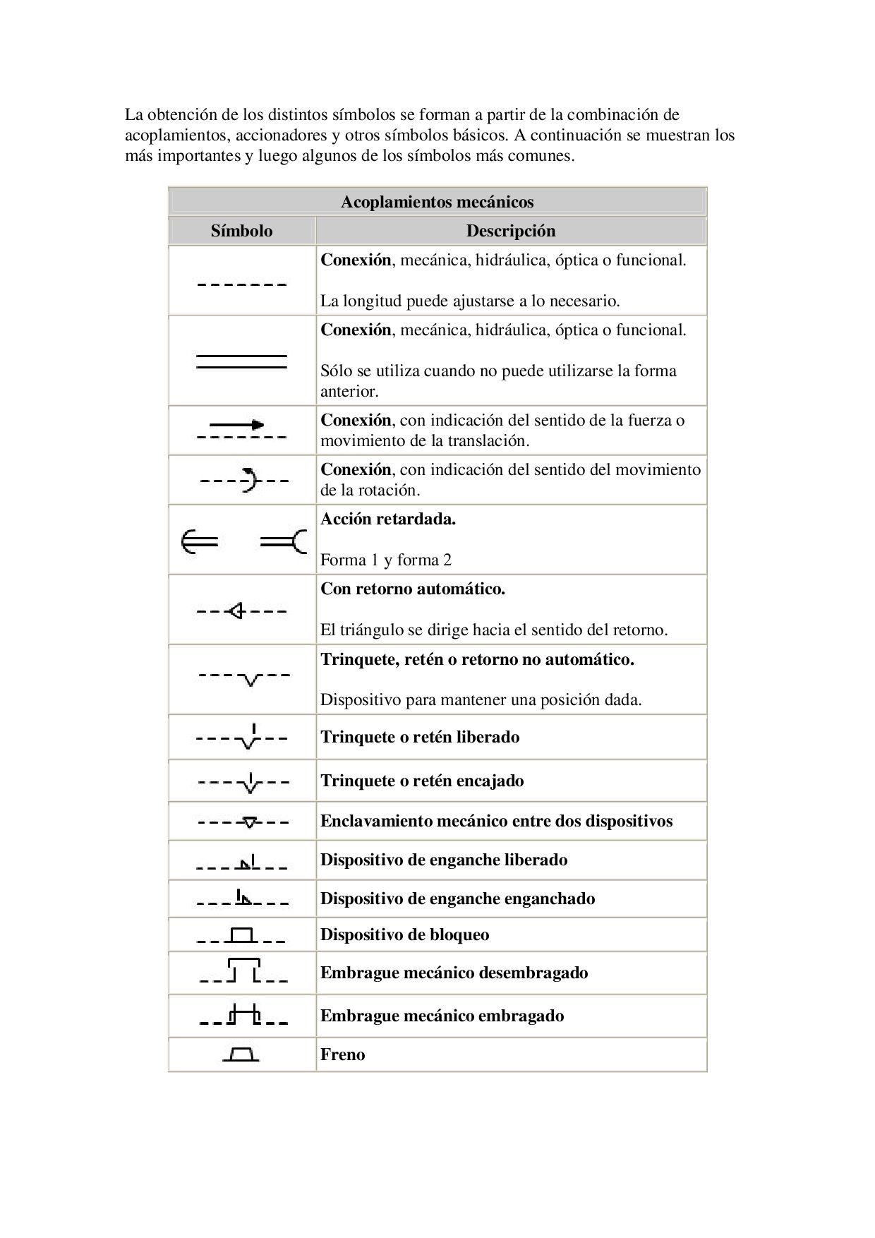 Simbolos Electricos 2 By Roberto Berrueta