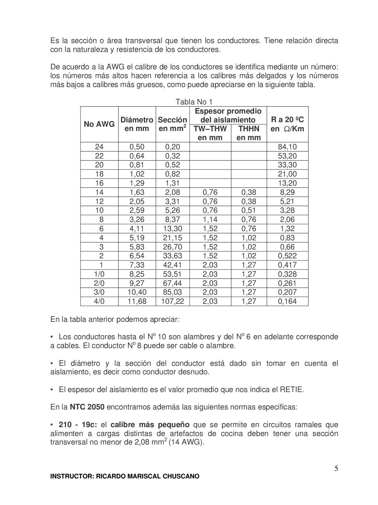 Conductores Y Ductos By Ricardo Mariscal Issuu