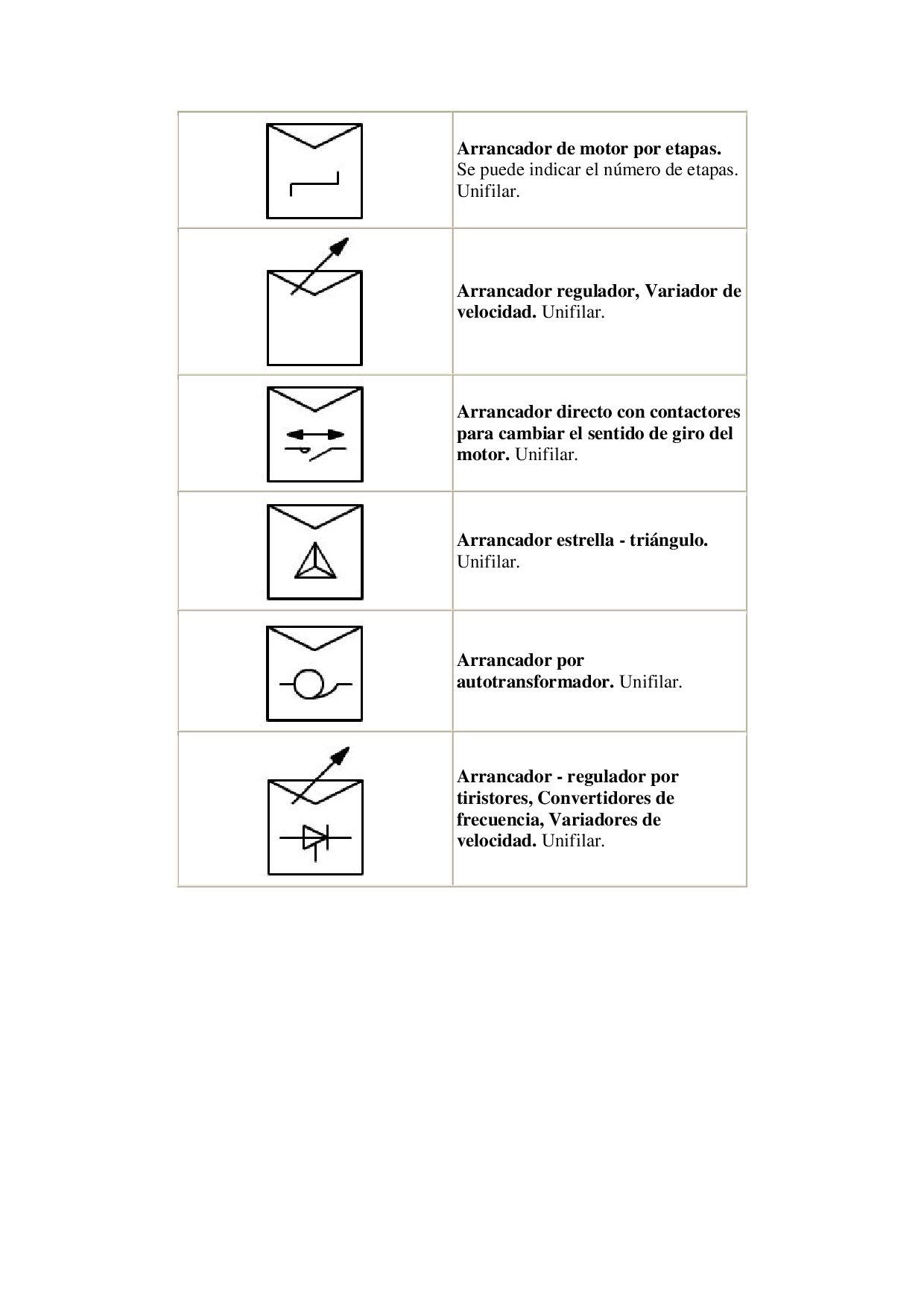 Simbolos eléctricos 4 by Roberto berrueta - issuu