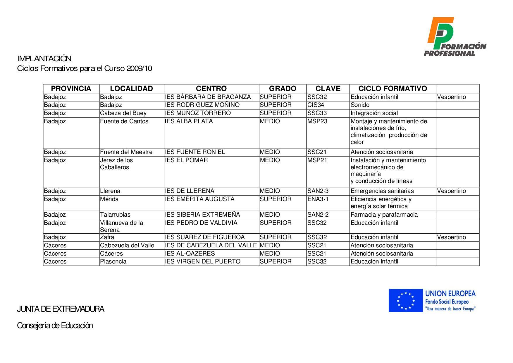 Nuevos Ciclos Formativos En Extremadura By Asociación