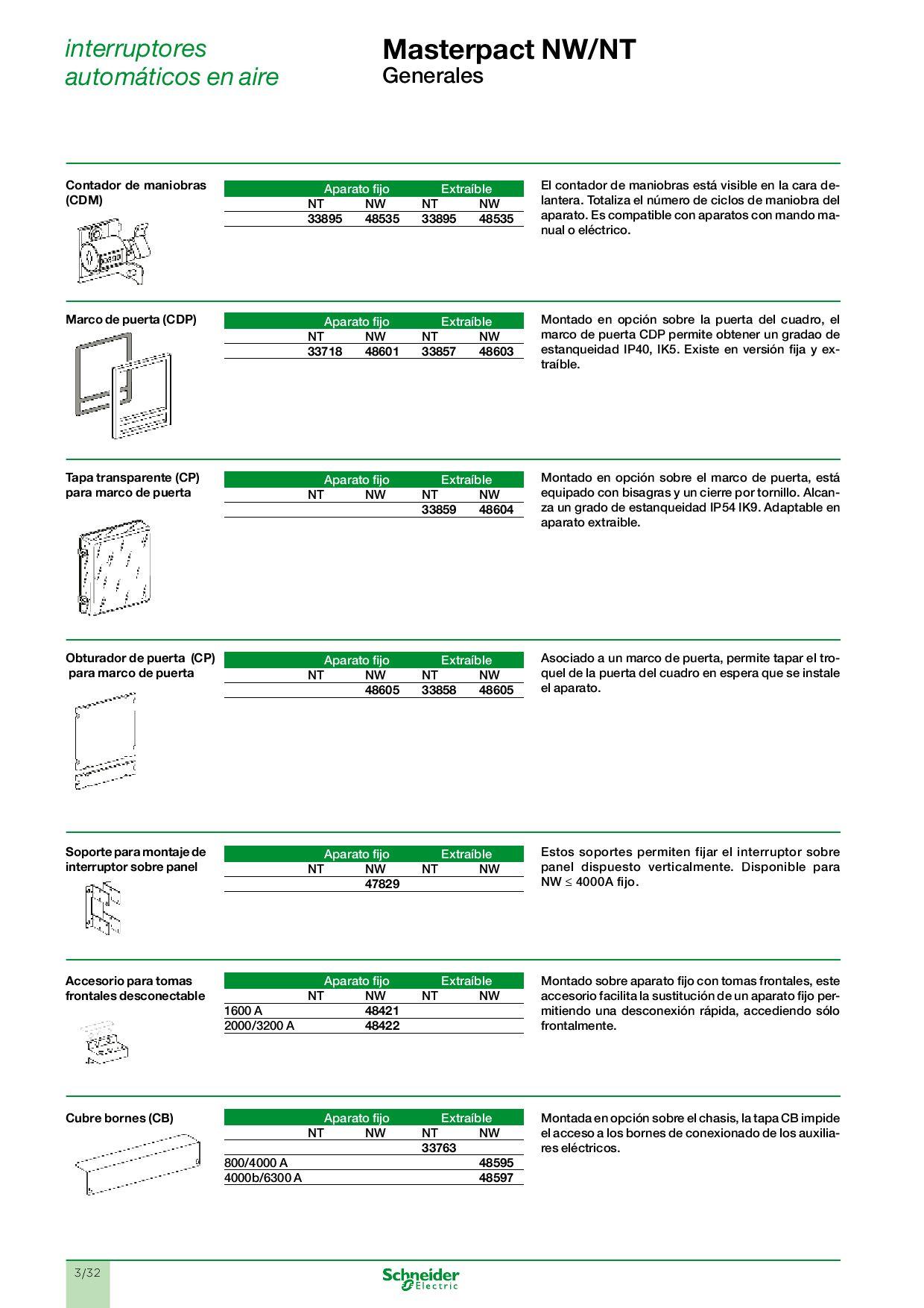Catalogo General de Productos SCHNEIDER by Eduardo Alvarez - issuu