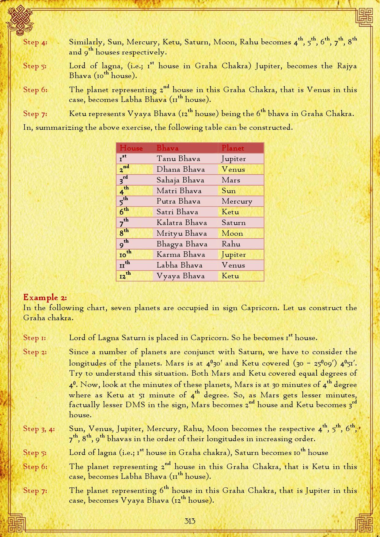 Microsoft Word - 31-Graha Chakra by Saptarishis Astrology