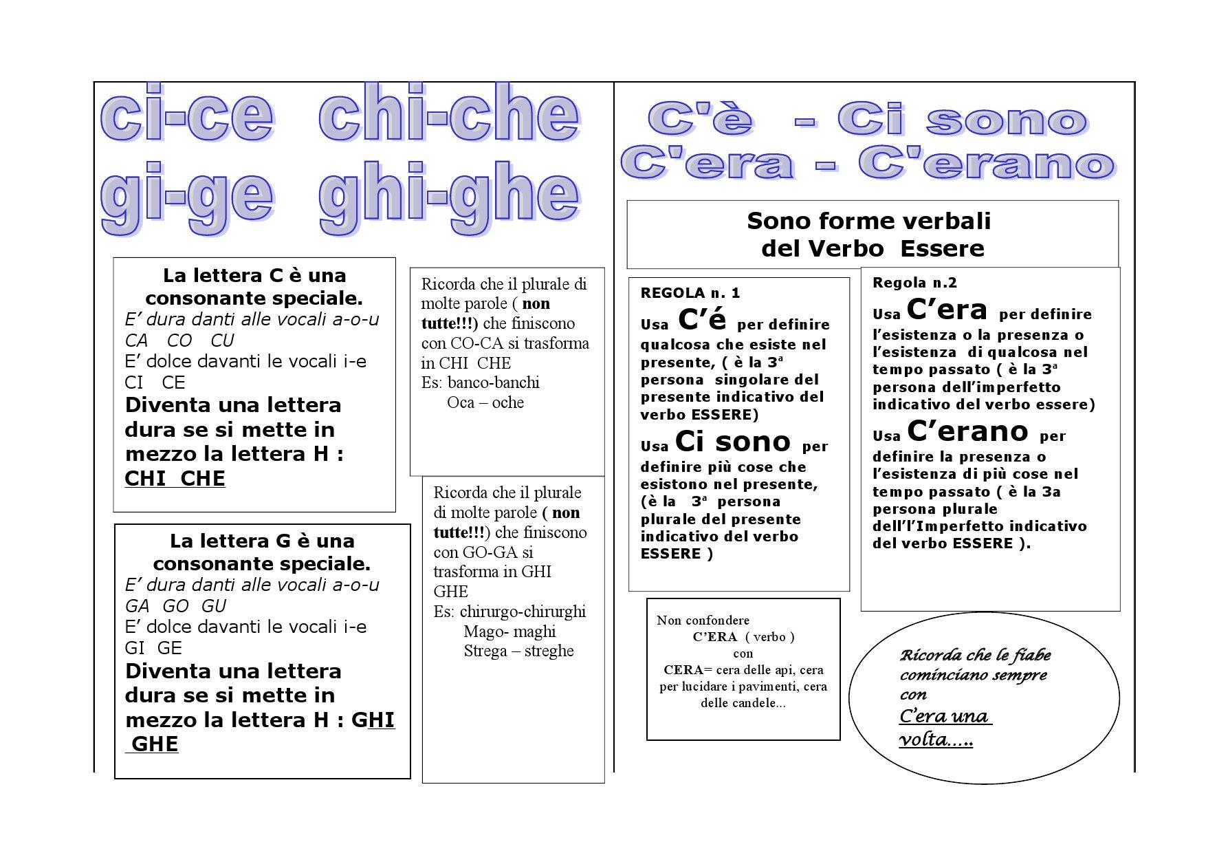 Ortografia5 by maestraghita issuu for Parole con ge gi ghe ghi