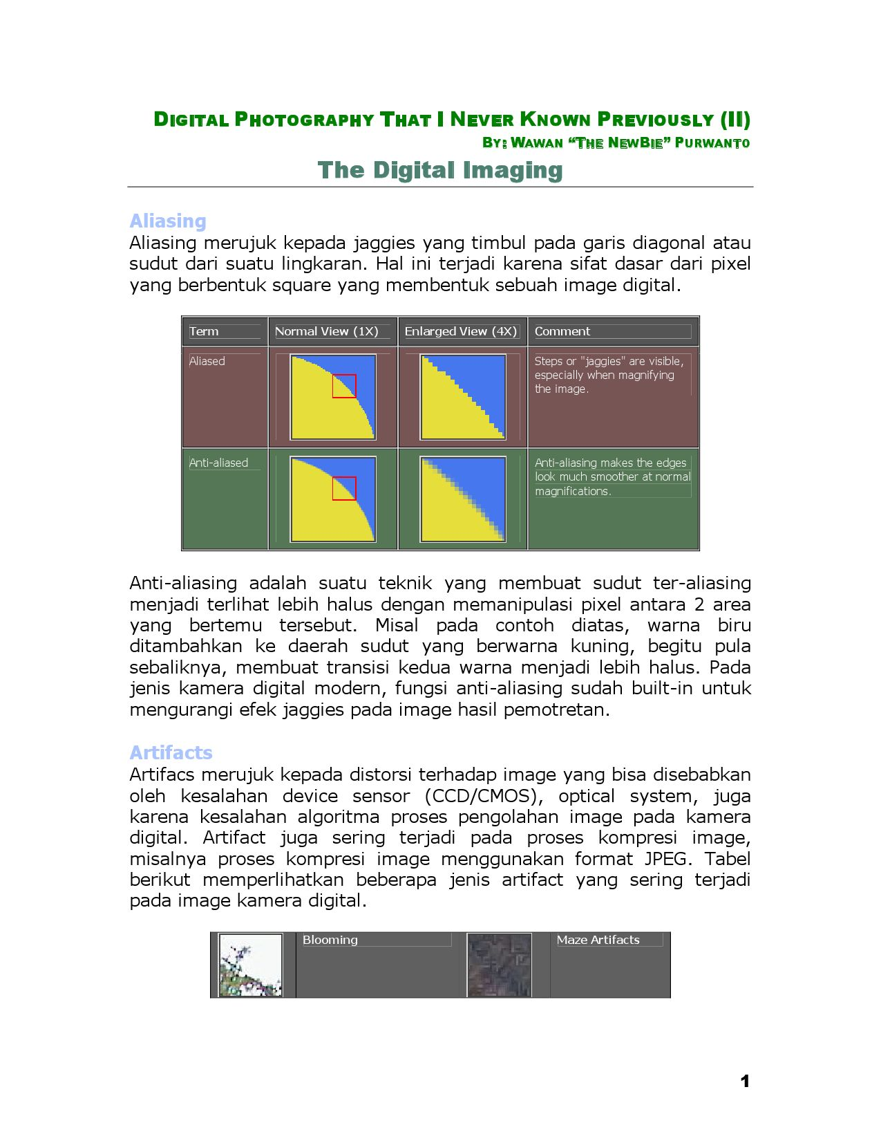 Istilah Camera 2 The Digital Imaging By Kalbar Biznis Issuu