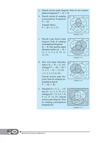 Kelas01matematika konsep dan aplikasinyadewi tri by s van selagan daerah arsiran pada diagram venn di jukkan himpunan p q r b daerah arsiran di samping s p menunjukkan himpunan 3 p q tampak bahwa 4 6 p ccuart Choice Image
