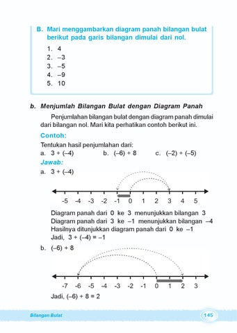 Kelas04ayo belajar matematikaburhan ary by s van selagan issuu b mari menggambarkan diagram panah bilangan bulat berikut pada garis bilangan dimulai dari nol 1 2 3 4 5 ccuart Images