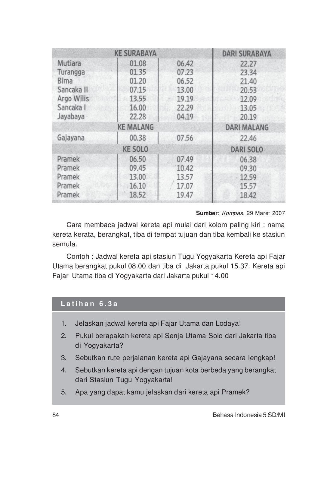 Kelas05 Bahasa Indonesia Sri By S Van Selagan Issuu Kereta Api Lodaya
