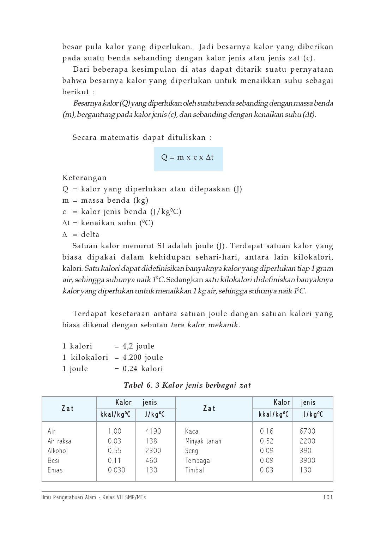 page 109 - Kalor Jenis Air Dalam Satuan Joule