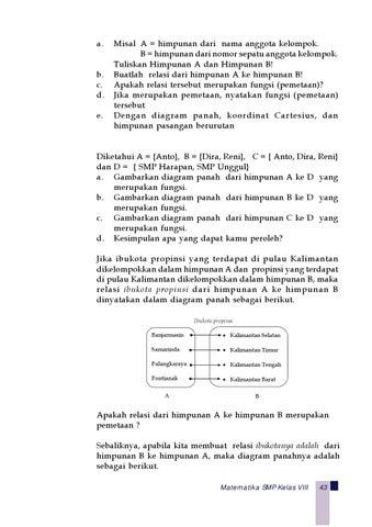 Kelas08ctl matematikaendah sulaiman tatag mega kusrini by s van page 49 ccuart Images