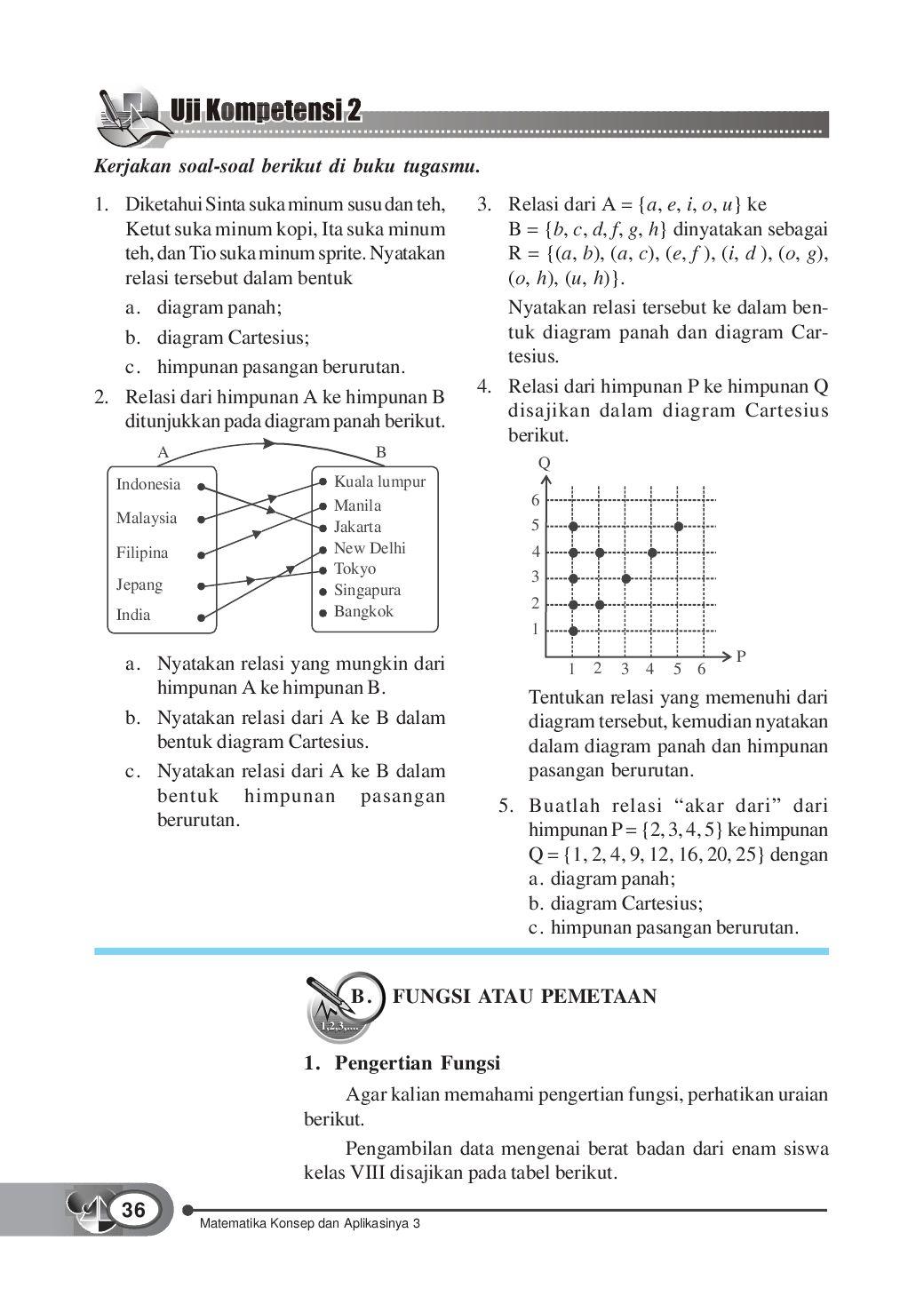 Kelas08matematika konsep dan aplikasinyadewi tri by s van kelas08matematika konsep dan aplikasinyadewi tri by s van selagan issuu ccuart Image collections