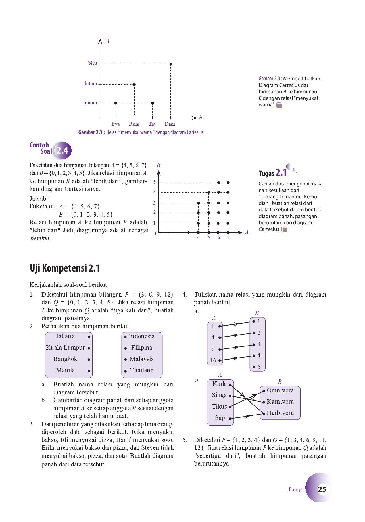 Kelas08mudah belajar matematikanuniek by s van selagan issuu ccuart Image collections