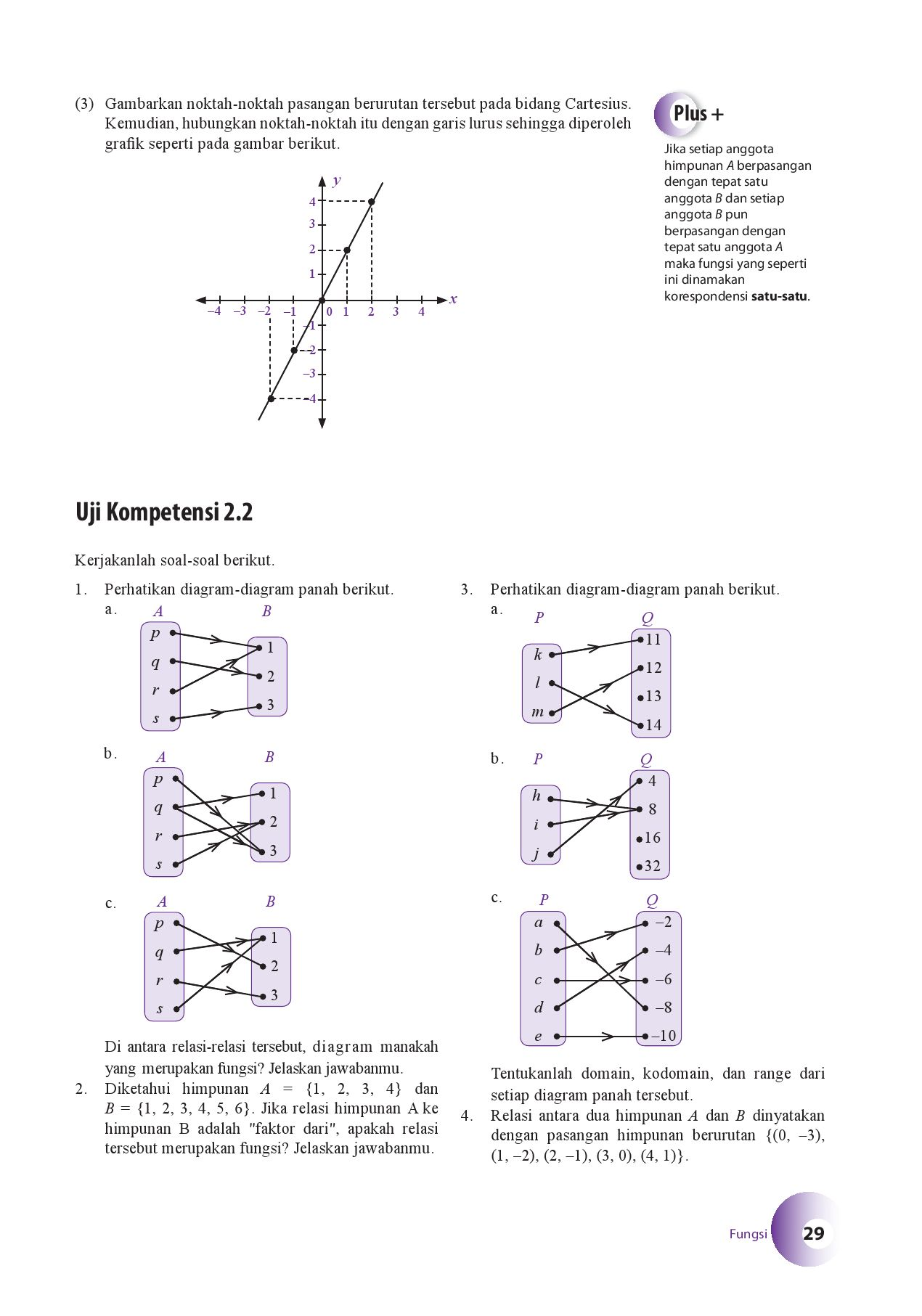 Kelas08mudah belajar matematikanuniek by s van selagan issuu ccuart Images