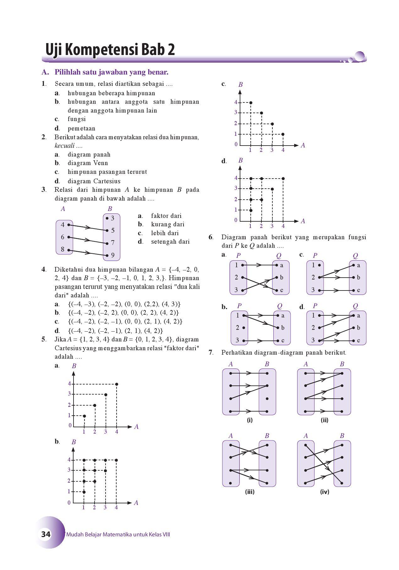 Kelas08mudah belajar matematikanuniek by s van selagan issuu ccuart Gallery