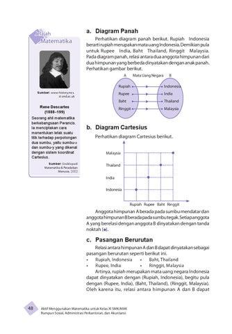 Kelas11aktif menggunakan matematikakana sari adityo by s van page 55 jelajah matematika a diagram panah perhatikan diagram panah berikut ccuart Image collections