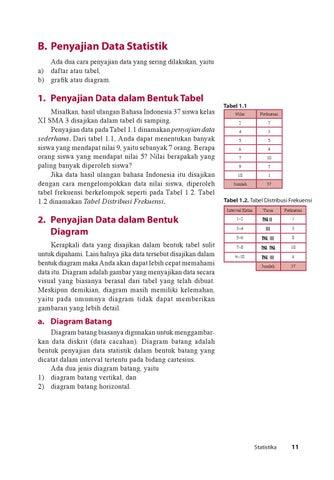 Kelas11mahir mengembangkan kemampuan matematikawahyudin sudrajat b penyajian data statistik ada dua cara penyajian data yang sering dilakukan yaitu a daftar atau tabel b grafik atau diagram ccuart Choice Image