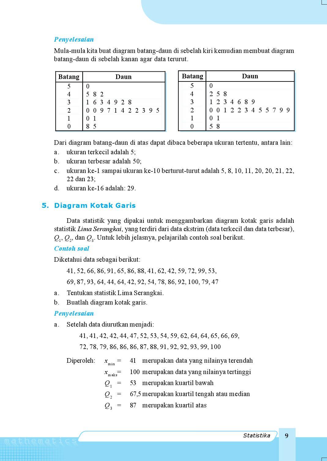 Kelas11matematika ipanugroho maryanto by s van selagan issuu ccuart Choice Image
