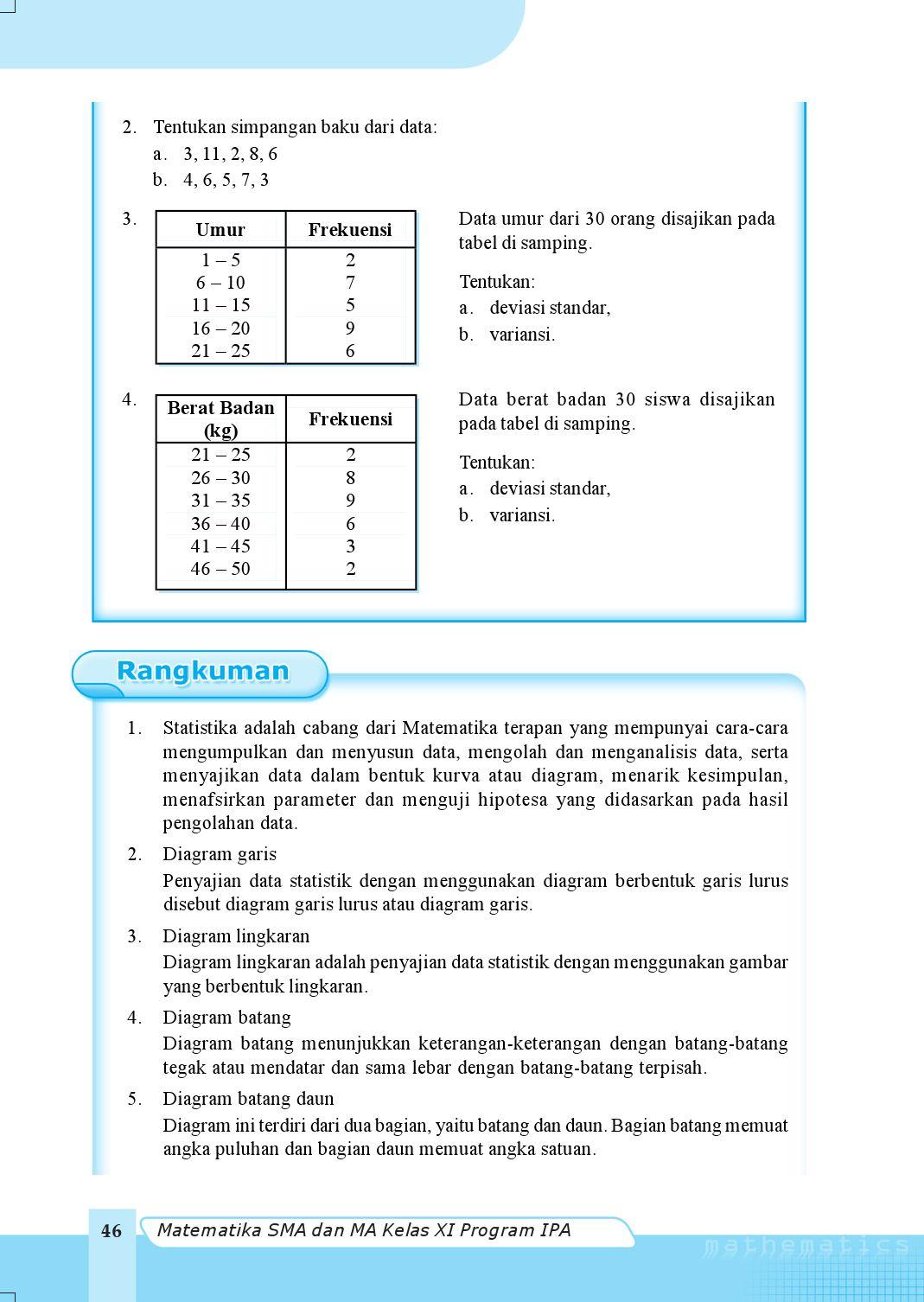 Kelas11matematika ipanugroho maryanto by s van selagan issuu ccuart Image collections