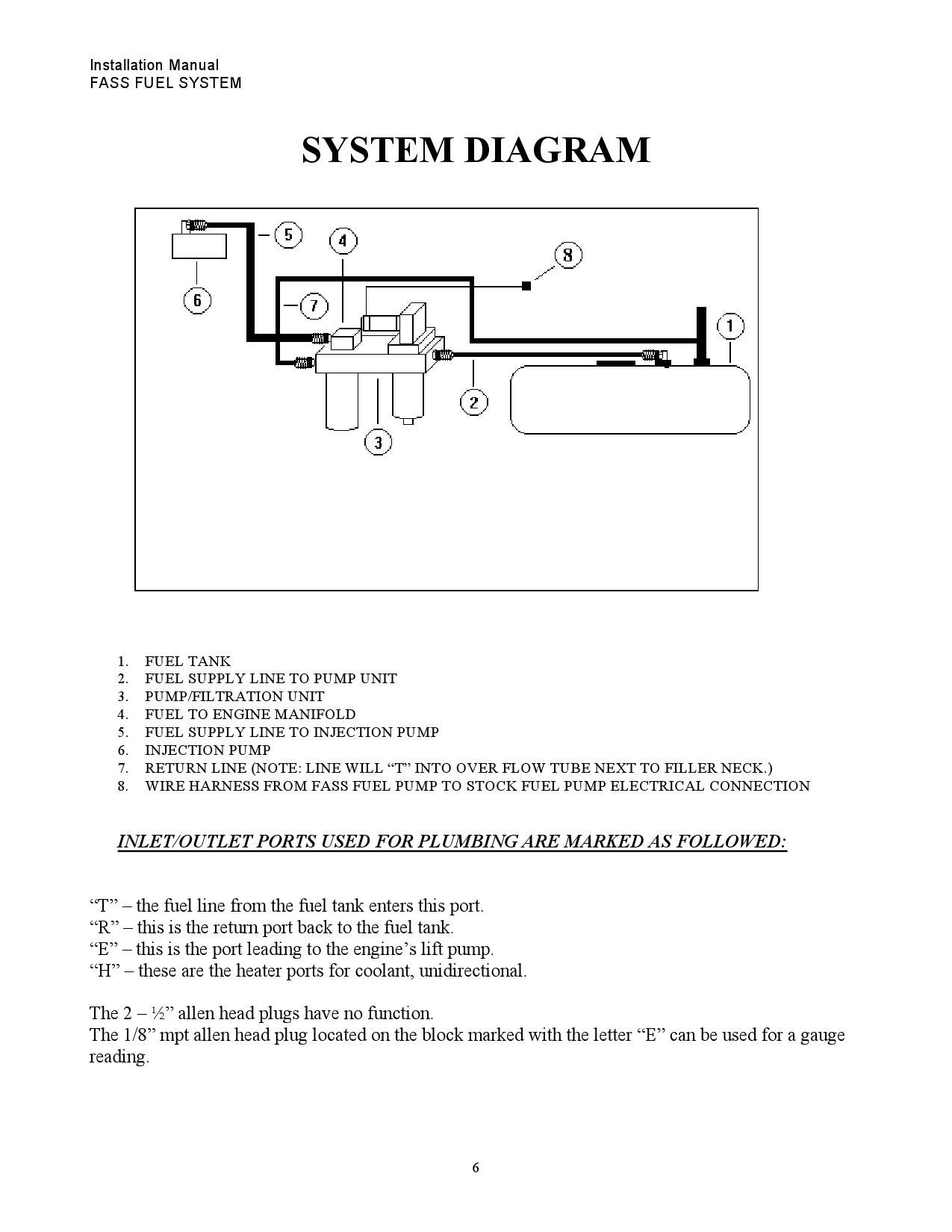 page_6 Ram Wiring Schematic on