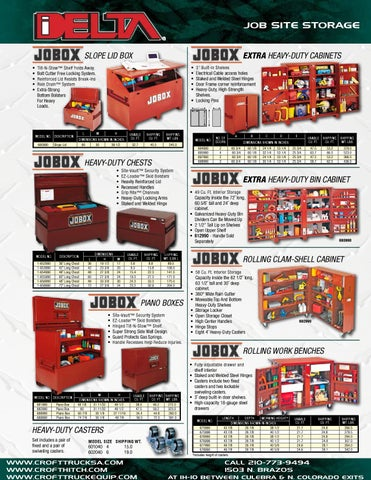 All Toolboxes By Croft Supply And Distribution Issuu