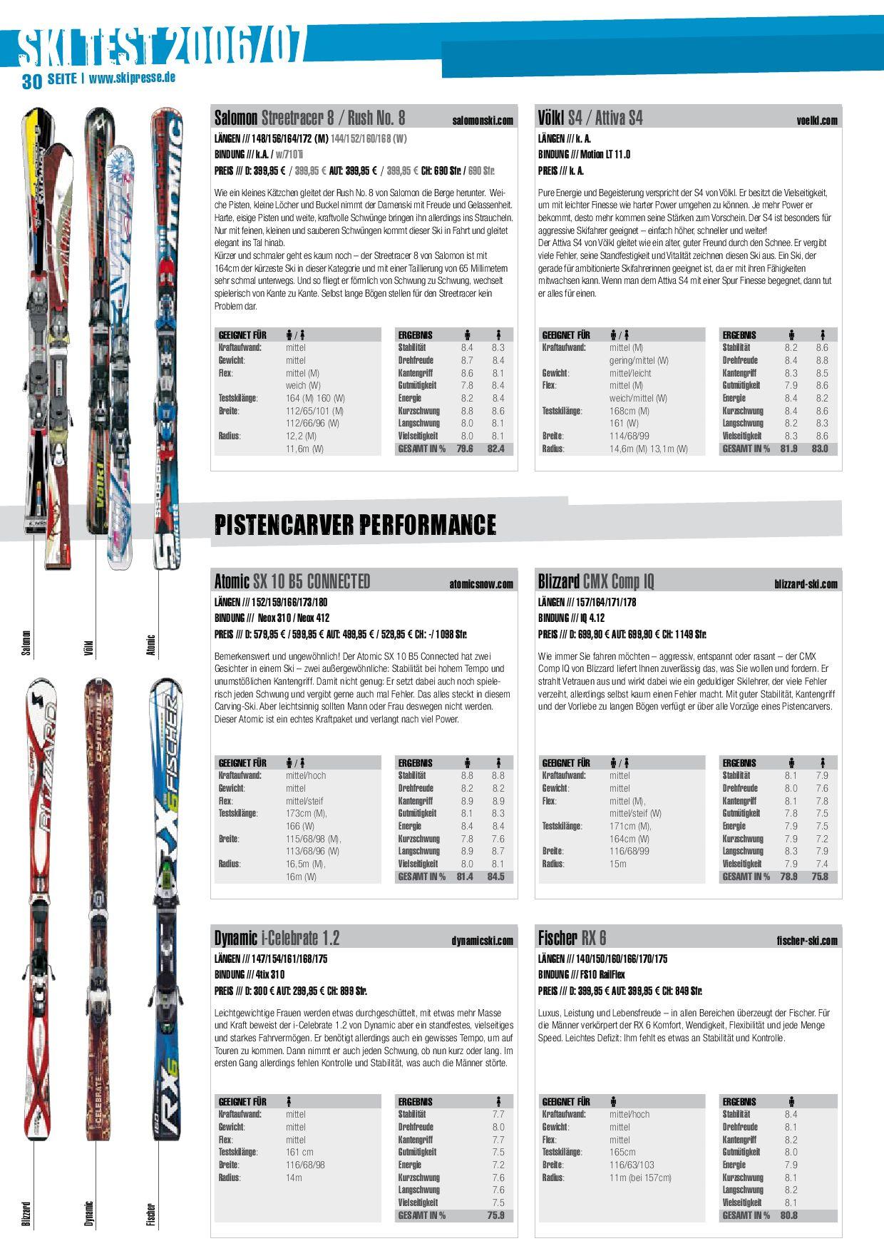 SkiPresse Nr. 5 by die denkbar Wolfgang Greiner issuu