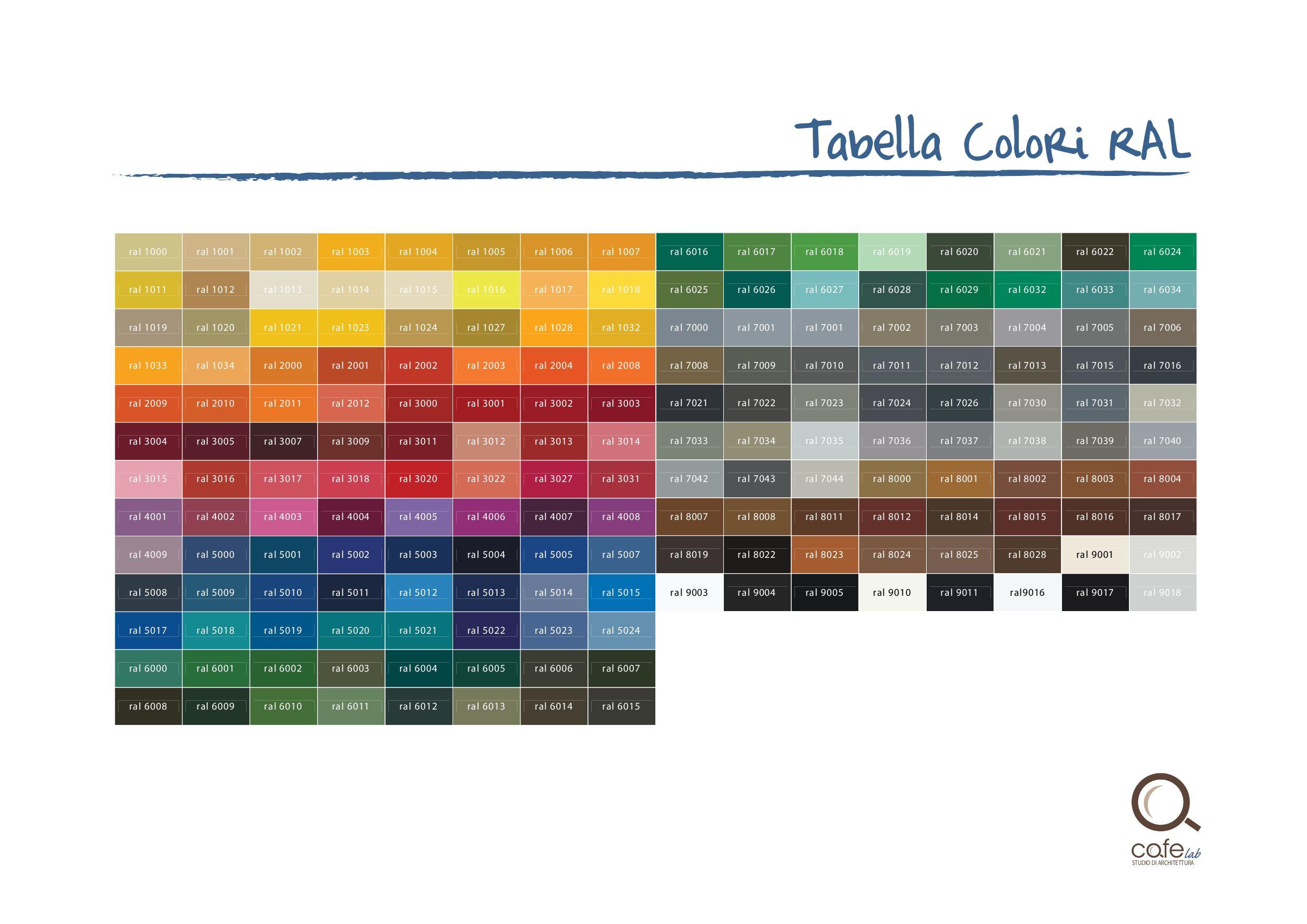 Tabella Ral By Cafelab Architettura Issuu
