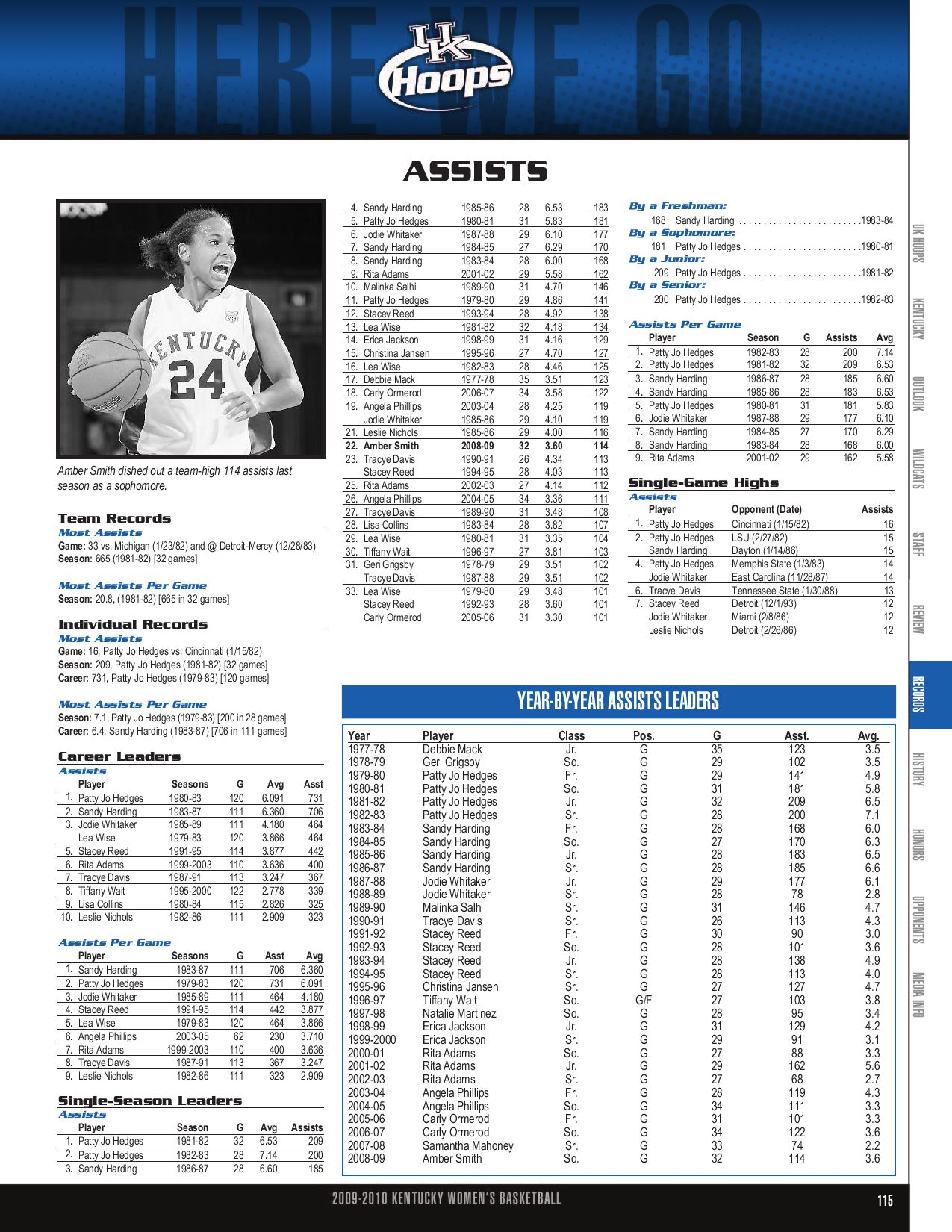 2009 10 Uk Women S Basketball Yearbook By University Of Kentucky Athletics Issuu