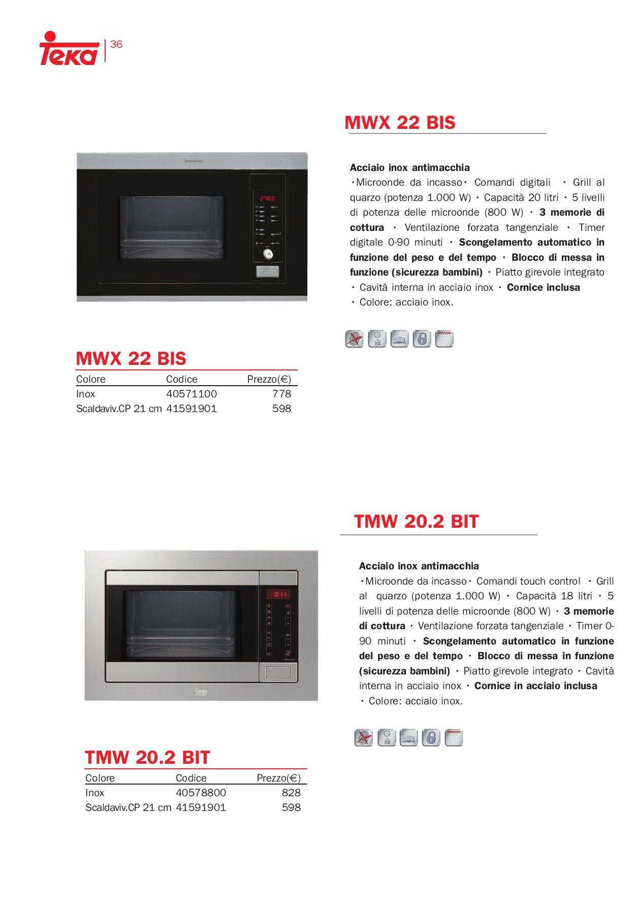 Emejing Microonde Da Incasso Prezzi Photos - Lepicentre.info ...