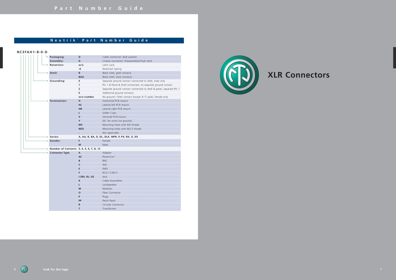 4 Pack New Genuine Neutrik NC3MD-L-B-1 Male XLR Panel Mounts Gold Contacts