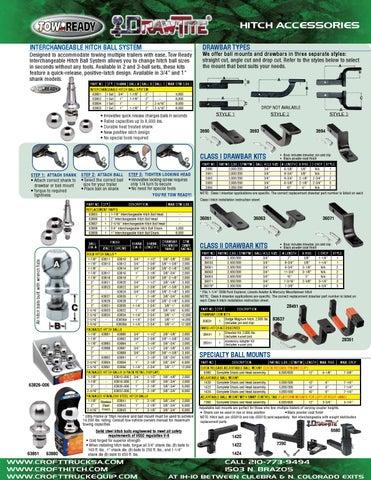 Tow Ready Reese 63882 Packaged Class I Hitch Ball Chrome 1-7//8 Ball x 3//4 x 2-3//8 220-63882 1-7//8 Ball x 3//4 x 2-3//8 2,000 lbs Chrome