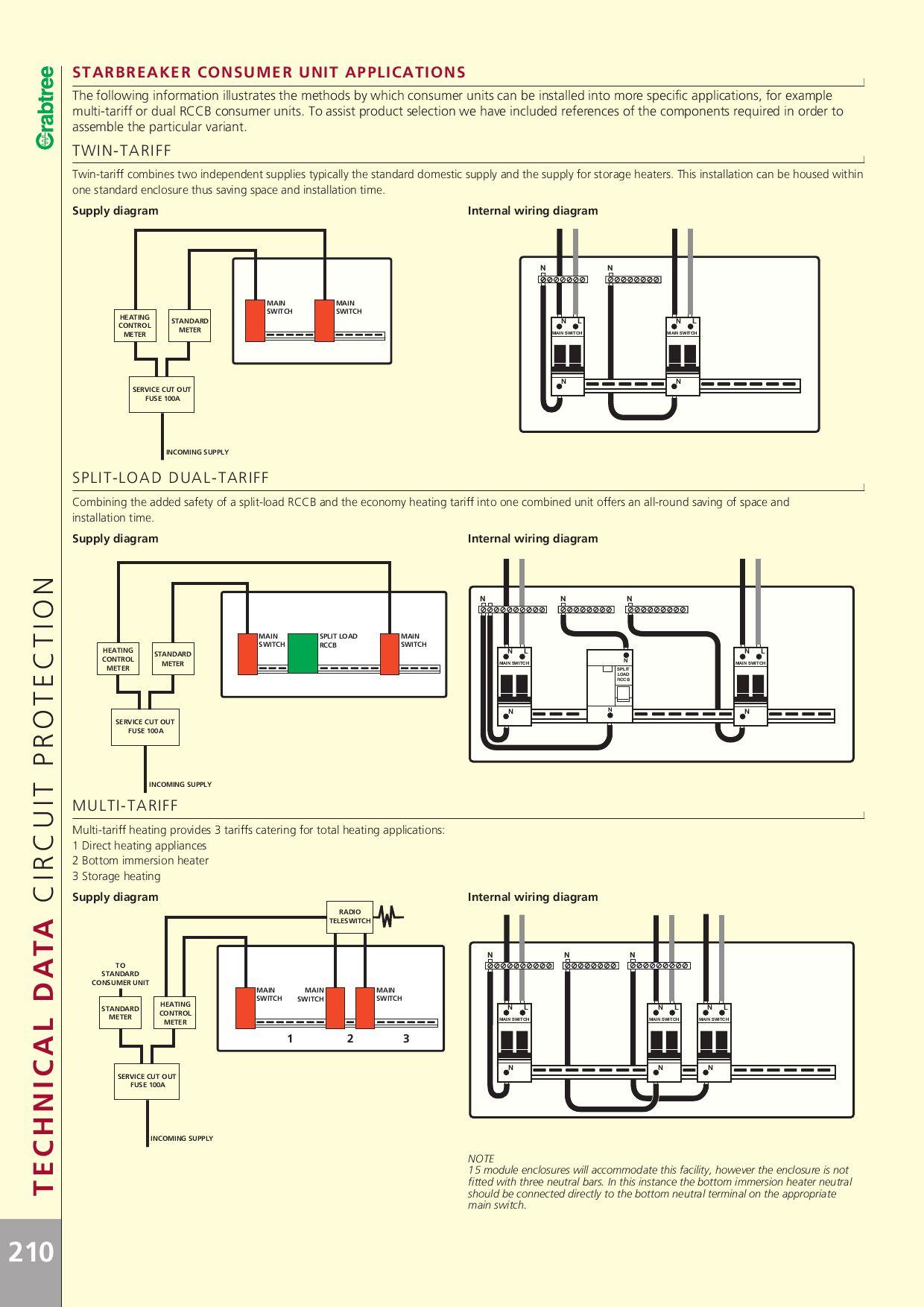 Http Bizflipscom Library Pdf Electrium Crabtree20071 By Storage Heater Wiring Diagram Brochures Uk Ltd Issuu