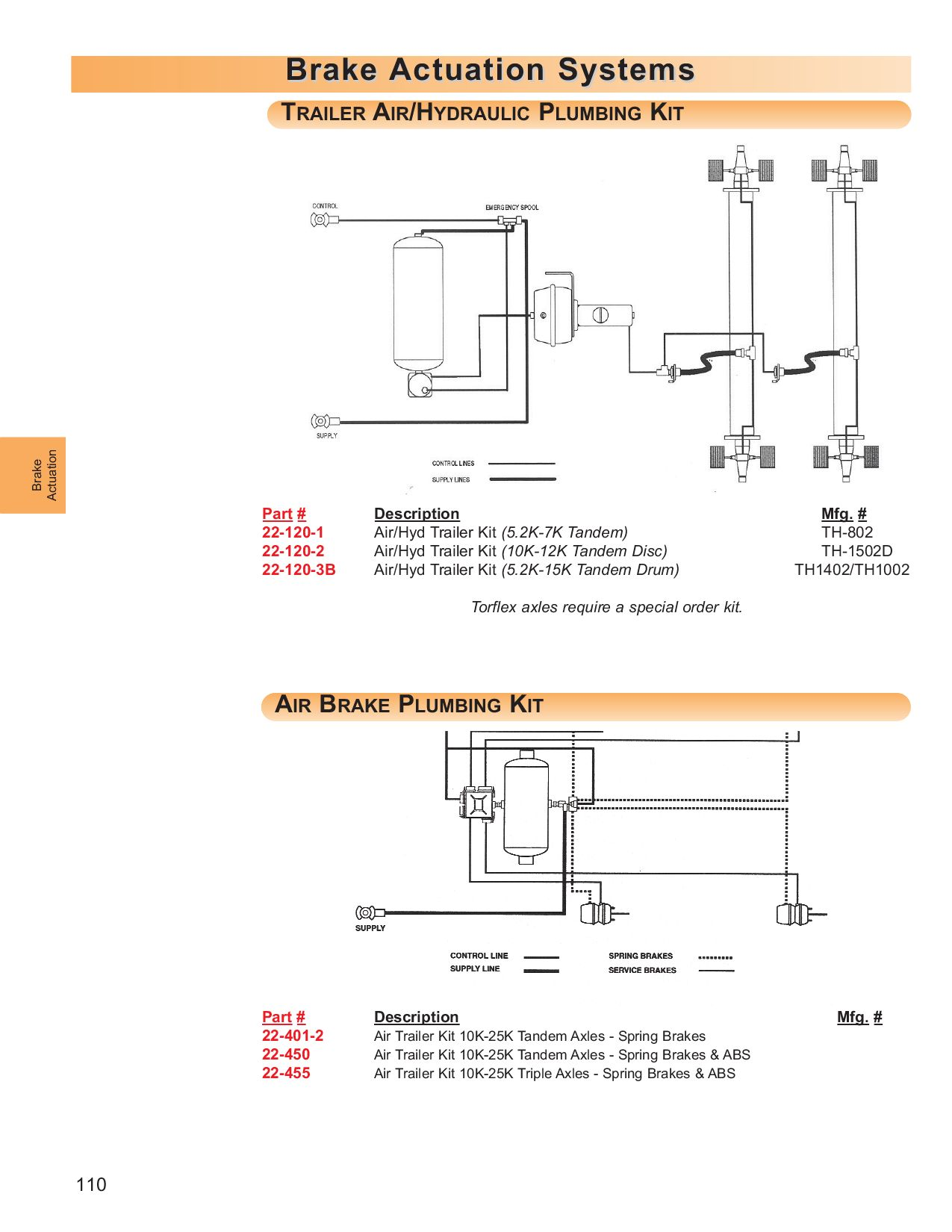 Air Vacuum Abs Kits By Kevin Wiese Issuu Brakes Schematic