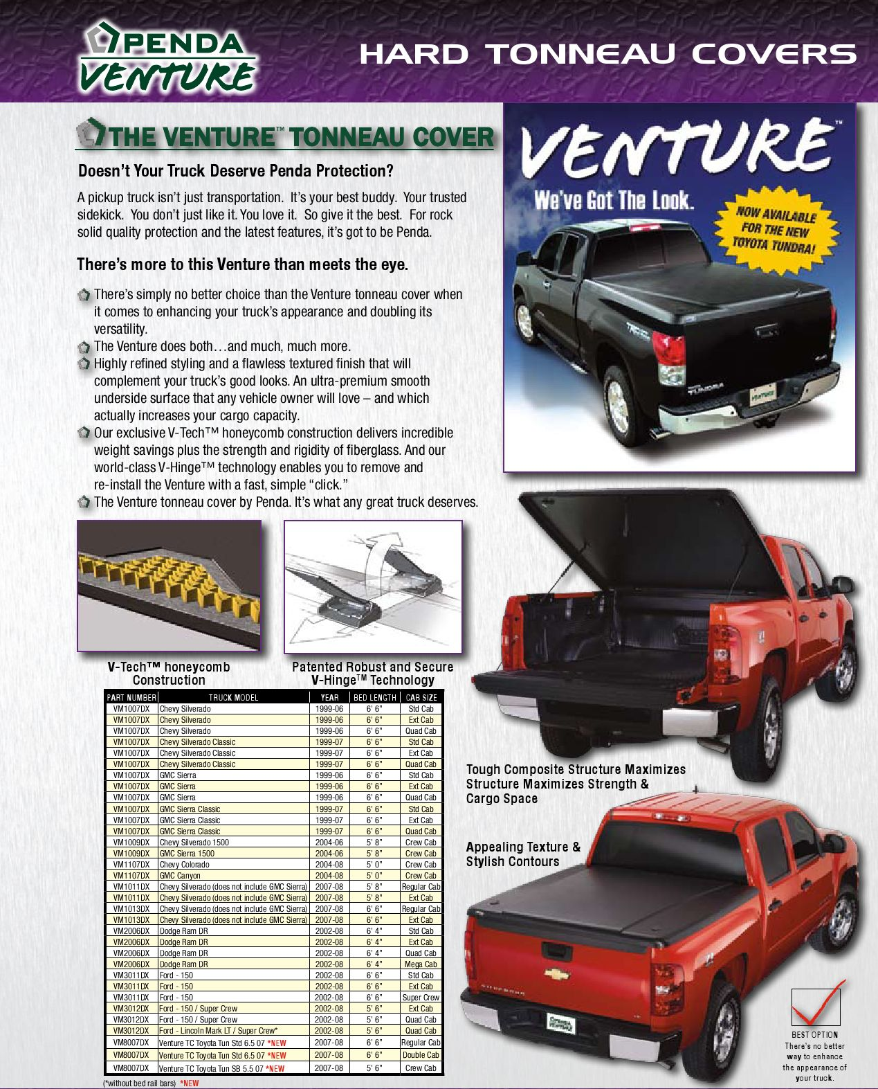Penda Hard Tonneau Covers By Croft Supply And Distribution Issuu