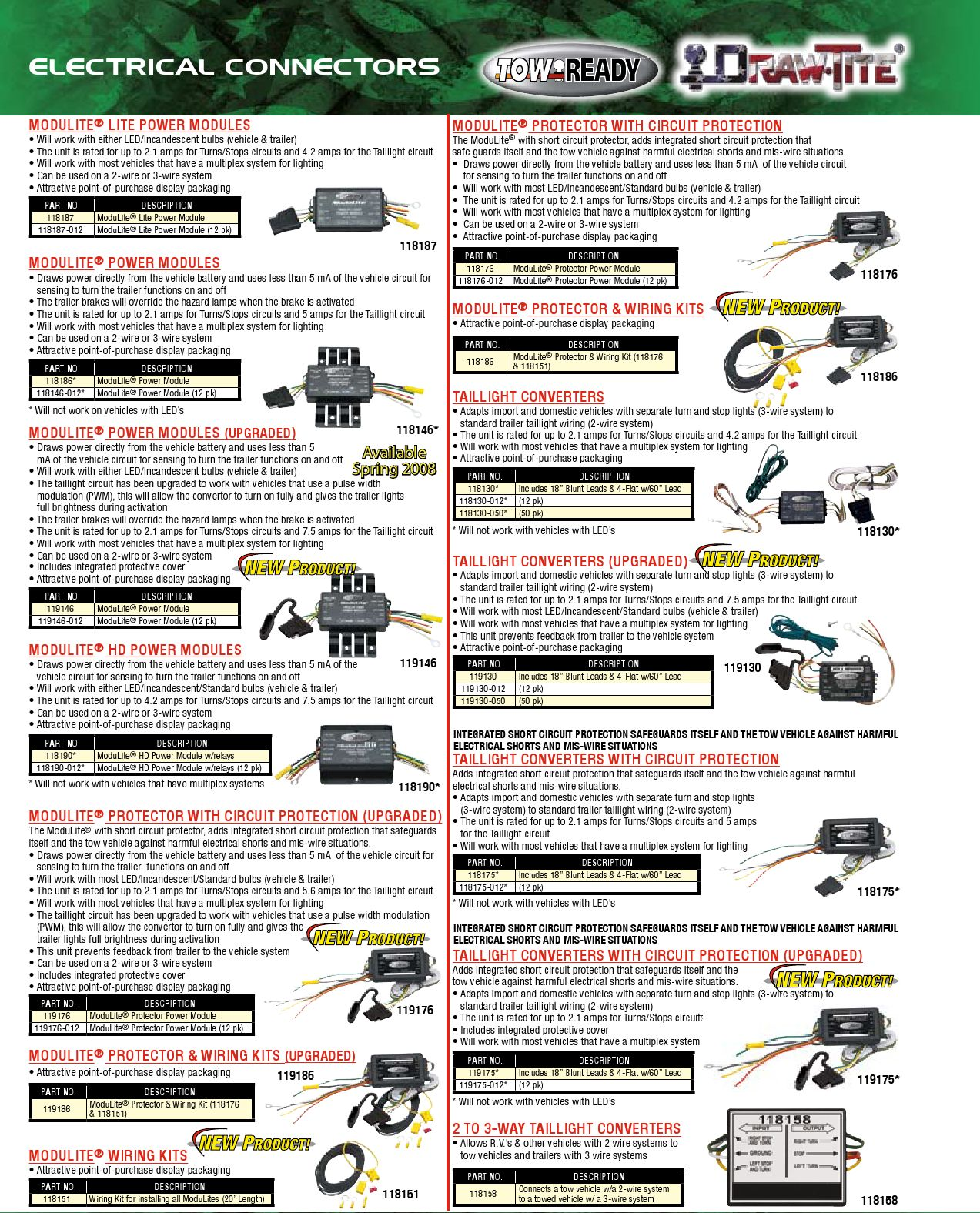 Towready Electical Connectors By Croft Supply And Distribution Issuu Towed Vehicle Wiring Kit